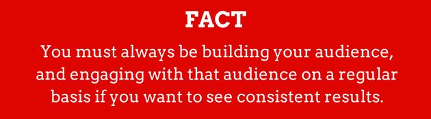 Online Marketing Plan: Six Pillars Every Online Marketer