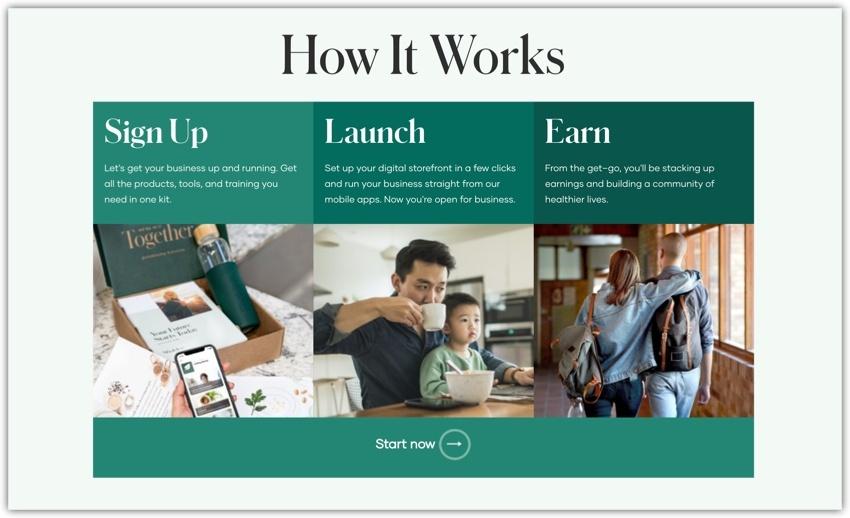Shaklee Distributer Start Up Steps