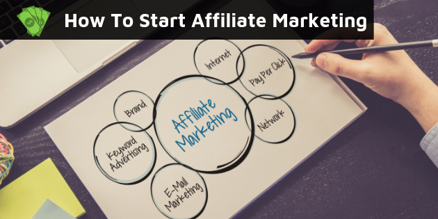 How to Start Affiliate Marketing: A Guide to Earn $50 to $125+ a Day